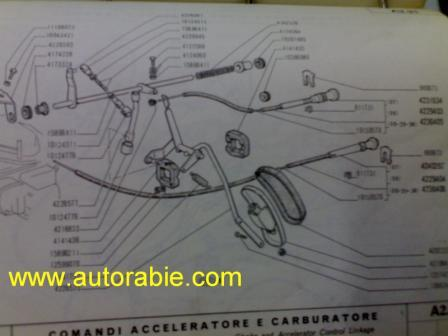 throttle cable fiat 124 cataloge photo